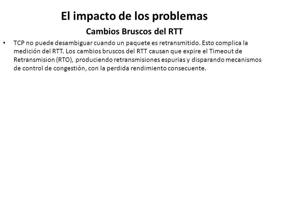El impacto de los problemas Cambios Bruscos del RTT TCP no puede desambiguar cuando un paquete es retransmitido. Esto complica la medición del RTT. Lo