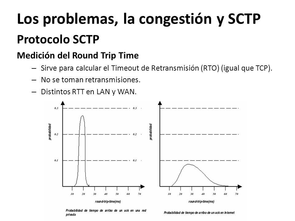 Los problemas, la congestión y SCTP Protocolo SCTP Medición del Round Trip Time – Sirve para calcular el Timeout de Retransmisión (RTO) (igual que TCP