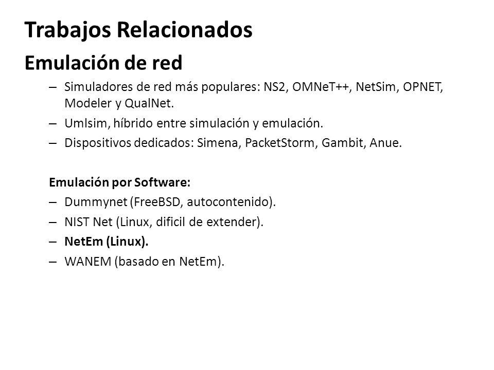 Trabajos Relacionados Emulación de red – Simuladores de red más populares: NS2, OMNeT++, NetSim, OPNET, Modeler y QualNet. – Umlsim, híbrido entre sim