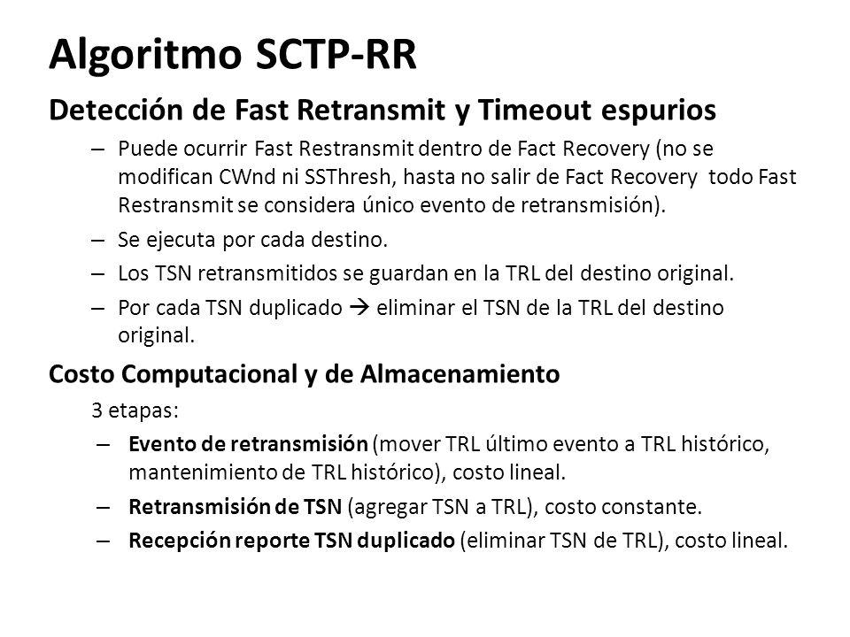 Algoritmo SCTP-RR Detección de Fast Retransmit y Timeout espurios – Puede ocurrir Fast Restransmit dentro de Fact Recovery (no se modifican CWnd ni SS