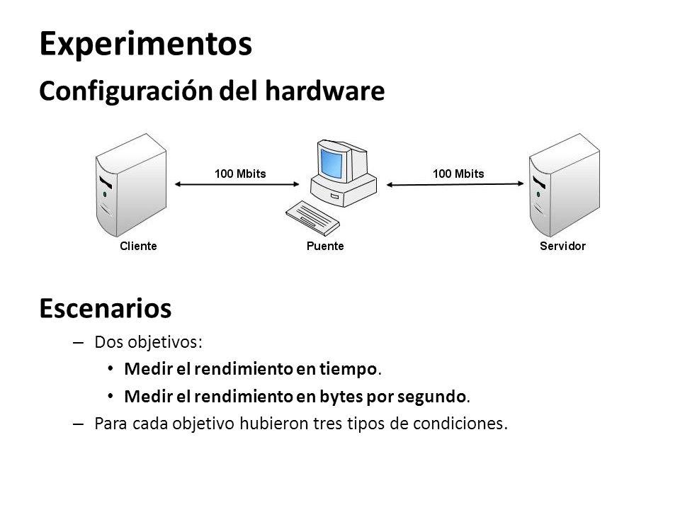 Experimentos Configuración del hardware Escenarios – Dos objetivos: Medir el rendimiento en tiempo. Medir el rendimiento en bytes por segundo. – Para