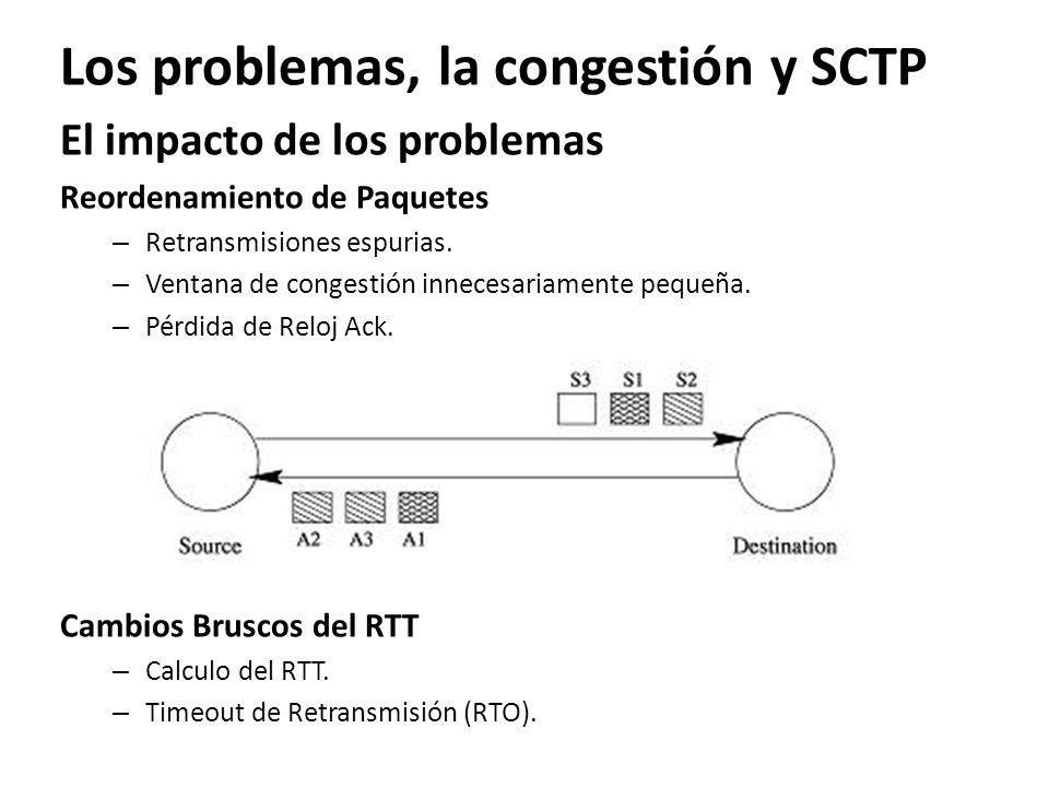 Los problemas, la congestión y SCTP El impacto de los problemas Reordenamiento de Paquetes – Retransmisiones espurias. – Ventana de congestión inneces