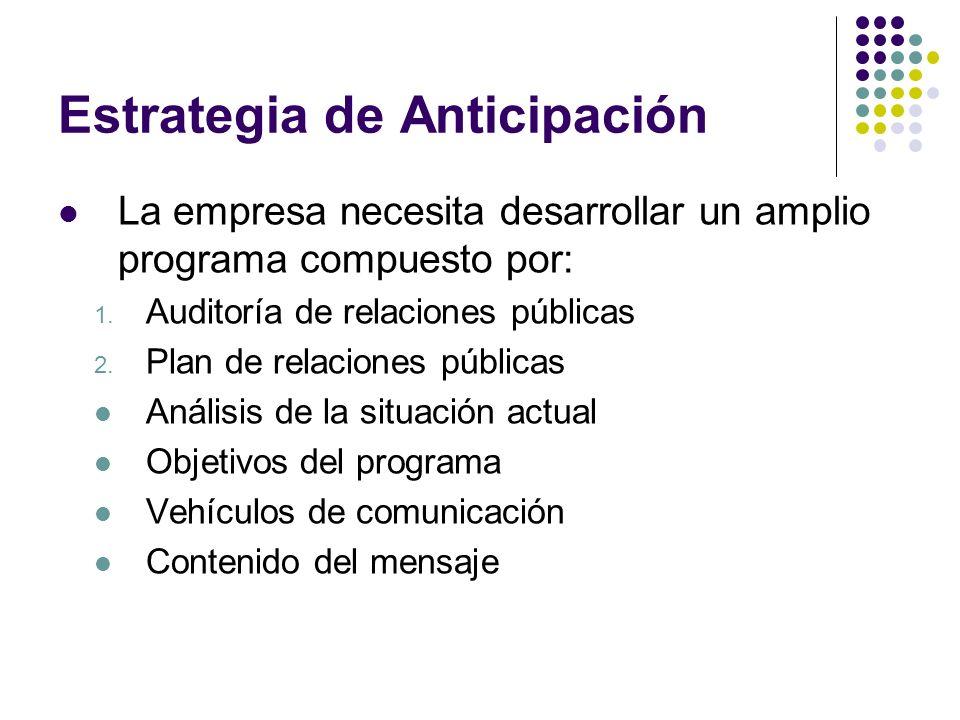 Estrategia de Anticipación La empresa necesita desarrollar un amplio programa compuesto por: 1. Auditoría de relaciones públicas 2. Plan de relaciones