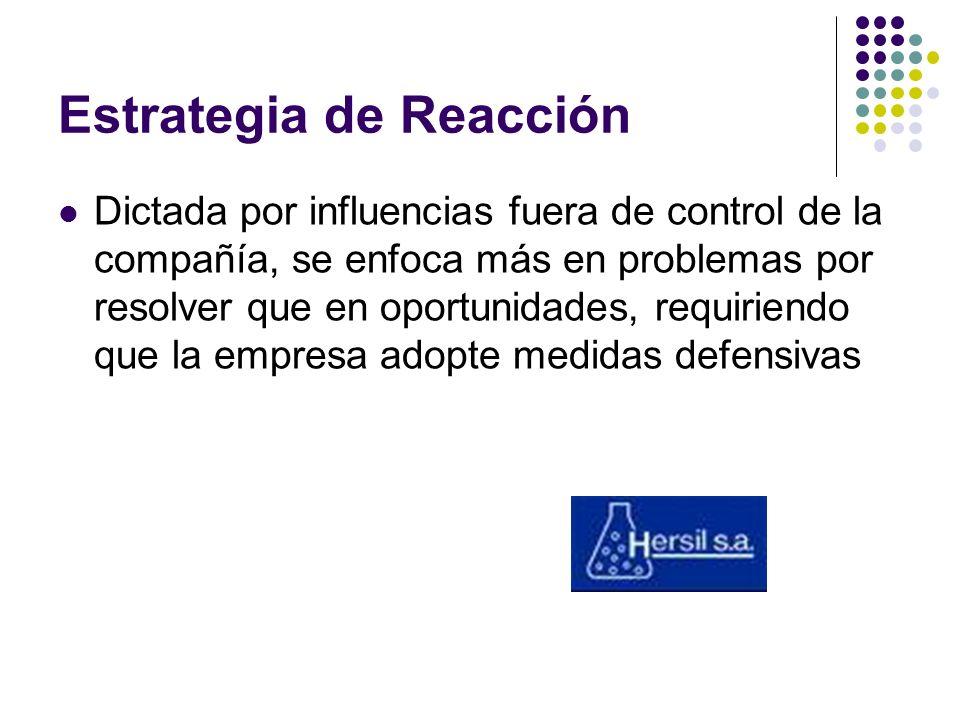 Estrategia de Reacción Dictada por influencias fuera de control de la compañía, se enfoca más en problemas por resolver que en oportunidades, requirie