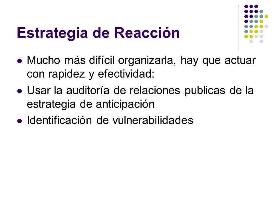 Estrategia de Reacción Mucho más difícil organizarla, hay que actuar con rapidez y efectividad: Usar la auditoría de relaciones publicas de la estrate