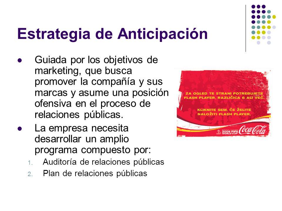 Estrategia de Anticipación Guiada por los objetivos de marketing, que busca promover la compañía y sus marcas y asume una posición ofensiva en el proc