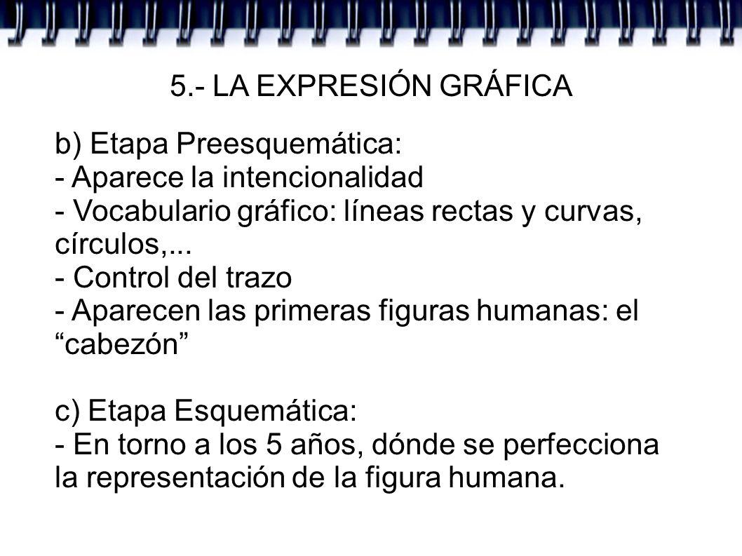 5.- LA EXPRESIÓN GRÁFICA b) Etapa Preesquemática: - Aparece la intencionalidad - Vocabulario gráfico: líneas rectas y curvas, círculos,... - Control d