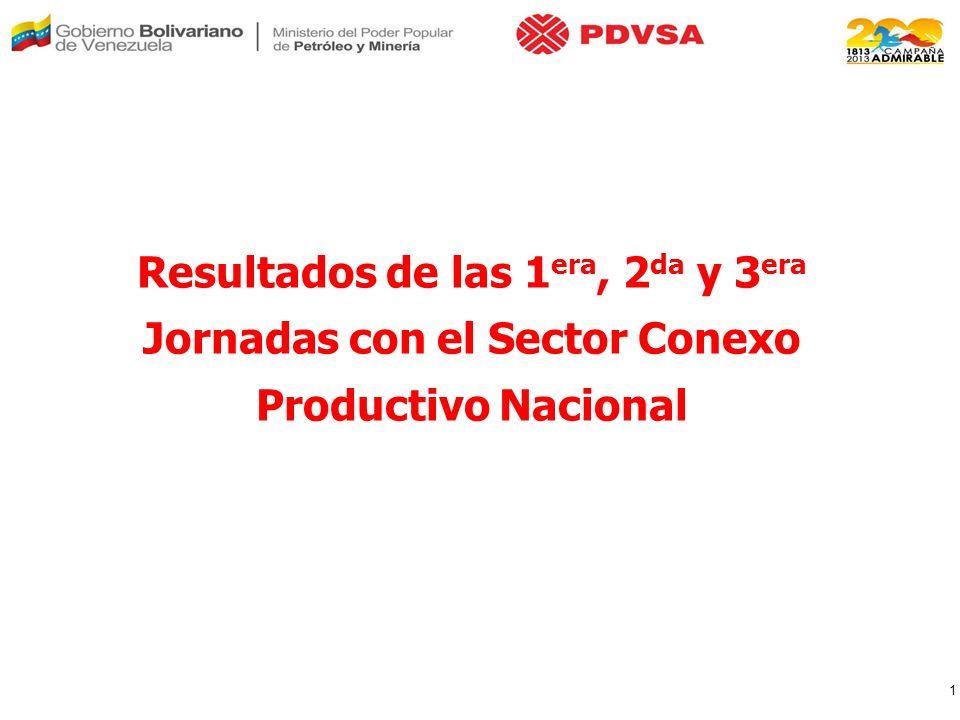 Resultados de las 1 era, 2 da y 3 era Jornadas con el Sector Conexo Productivo Nacional 1