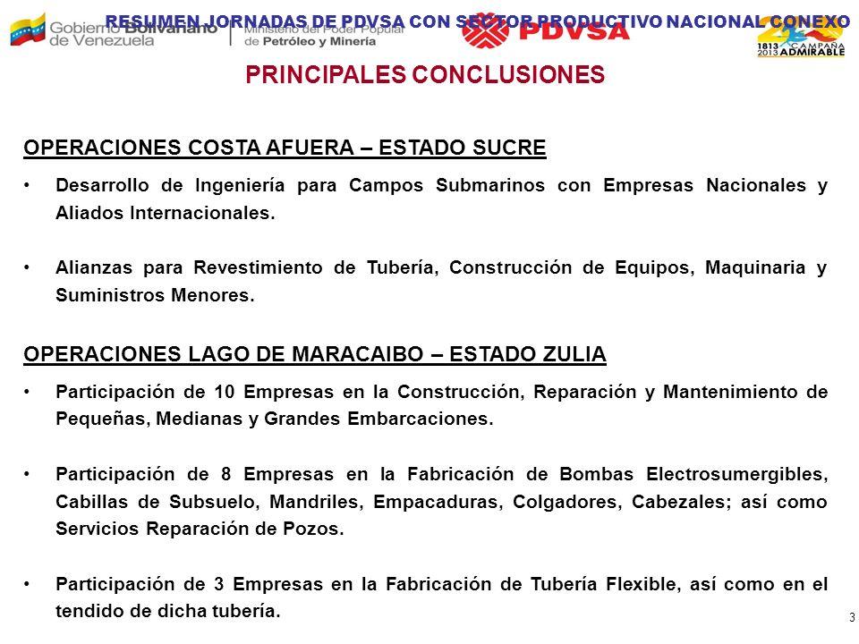 PRINCIPALES CONCLUSIONES OPERACIONES COSTA AFUERA – ESTADO SUCRE Desarrollo de Ingeniería para Campos Submarinos con Empresas Nacionales y Aliados Internacionales.