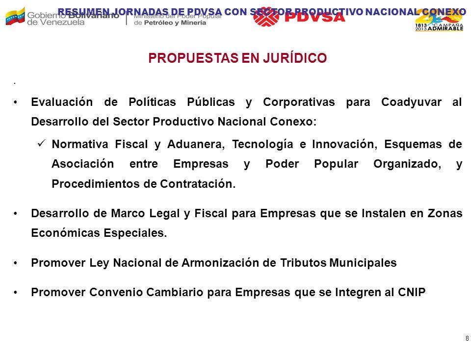 9 AVANCES DE ACUERDOS EN FINANZAS Y CONTRATACIÓN Otorgado Crédito de Banco Venezuela a Empresa Vhicoa para Construcción de Plataforma Dragón – Patao.