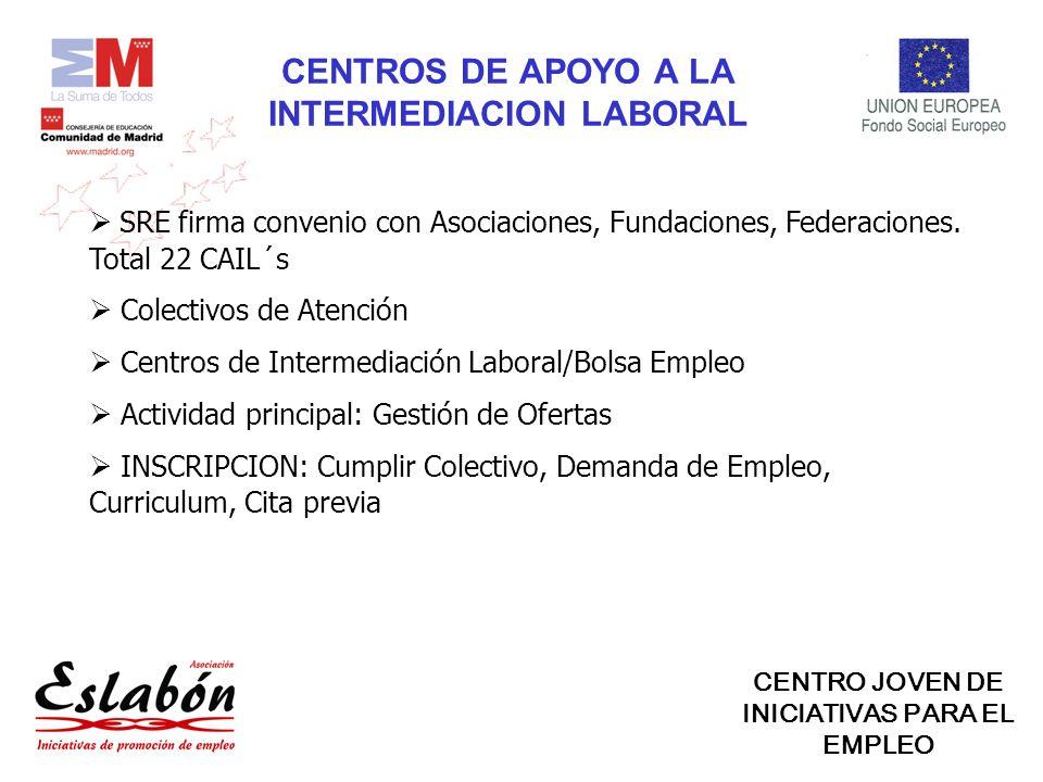 www.madrid.org Formación continua Castellanización : CEPI (Listado) FORMACION CENTRO JOVEN DE INICIATIVAS PARA EL EMPLEO