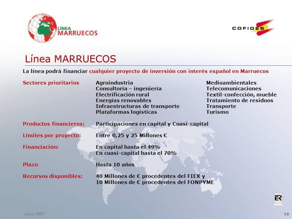Junio 2007 16 Línea MARRUECOS La línea podrá financiar cualquier proyecto de inversión con interés español en Marruecos Sectores prioritariosAgroindustriaMedioambientales Consultoría – ingenieríaTelecomunicaciones Electrificación rural Textil-confección, mueble Energías renovables Tratamiento de residuos Infraestructuras de transporte Transporte Plataformas logísticasTurismo Productos financieros: Participaciones en capital y Cuasi-capital Límites por proyecto: Entre 0,25 y 25 Millones Financiación:En capital hasta el 49% En cuasi-capital hasta el 70% PlazoHasta 10 años Recursos disponibles: 40 Millones de procedentes del FIEX y 10 Millones de procedentes del FONPYME