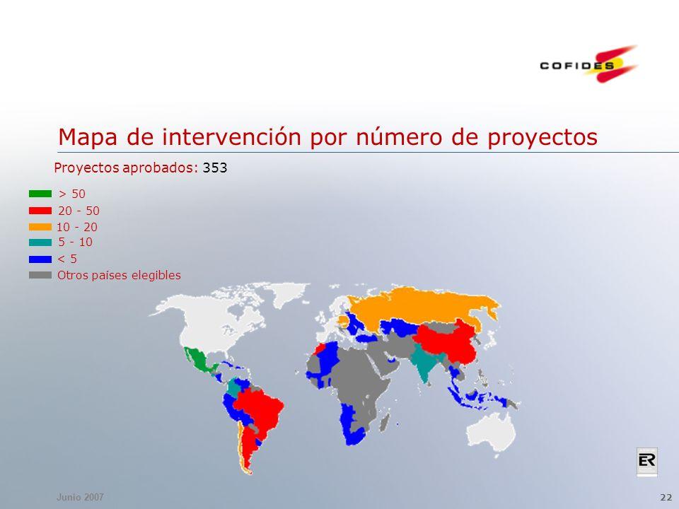 Junio 2007 22 Mapa de intervención por número de proyectos 5 - 10 < 5 10 - 20 > 50 20 - 50 Otros países elegibles Proyectos aprobados: 353