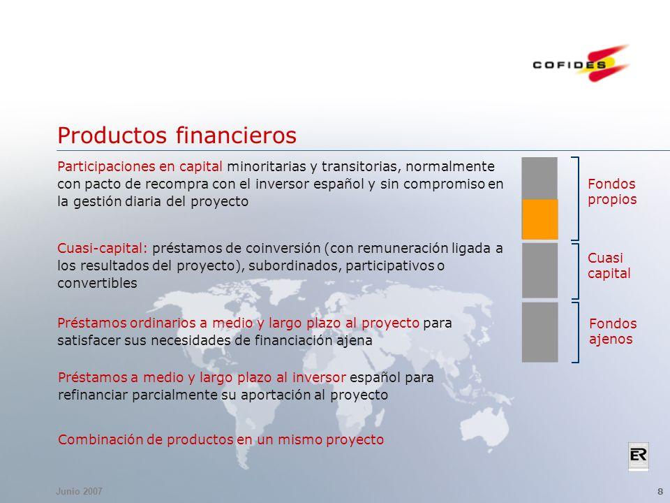 Junio 2007 8 Productos financieros Participaciones en capital minoritarias y transitorias, normalmente con pacto de recompra con el inversor español y