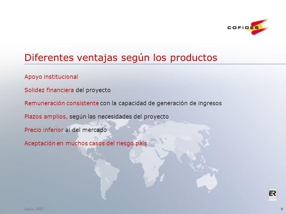 Junio 2007 9 Diferentes ventajas según los productos Apoyo institucional Solidez financiera del proyecto Remuneración consistente con la capacidad de