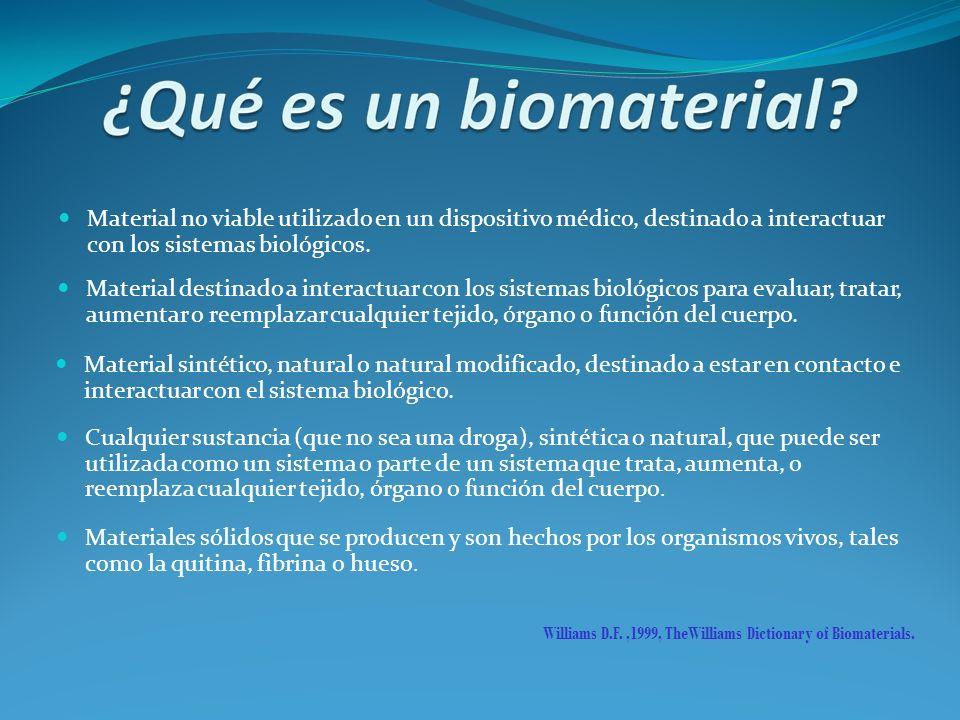 Material no viable utilizado en un dispositivo médico, destinado a interactuar con los sistemas biológicos. Material destinado a interactuar con los s