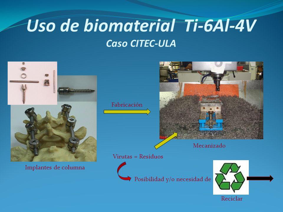 Uso de biomaterial Ti-6Al-4V Caso CITEC-ULA Implantes de columna Fabricación Mecanizado Virutas = Residuos Posibilidad y/o necesidad de Reciclar