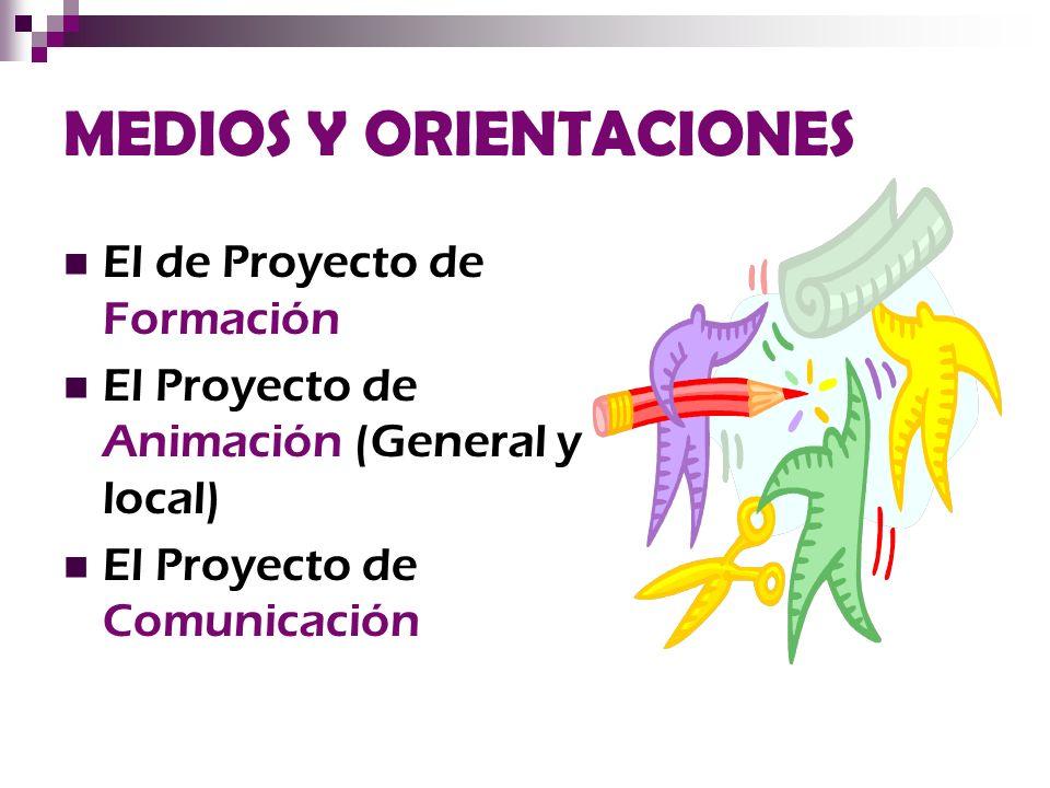 MEDIOS Y ORIENTACIONES El de Proyecto de Formación El Proyecto de Animación (General y local) El Proyecto de Comunicación