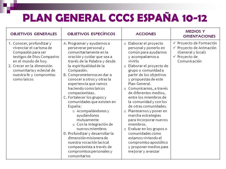 PLAN GENERAL CCCS ESPAÑA 10-12 OBJETIVOS GENERALESOBJETIVOS ESPECÍFICOSACCIONES MEDIOS Y ORIENTACIONES 1.Conocer, profundizar y vivenciar el carisma d