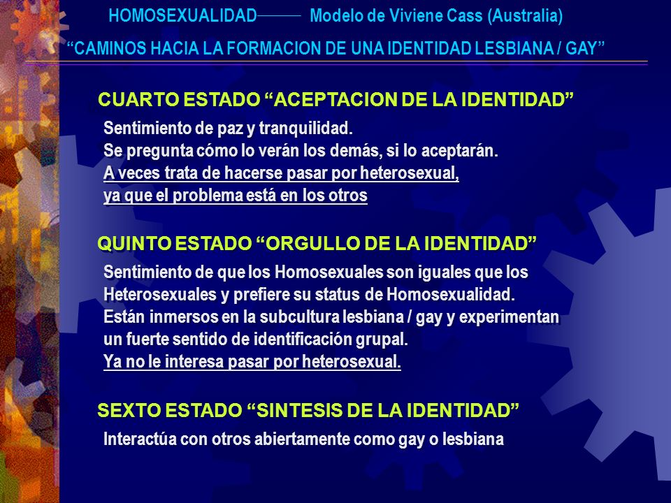 HOMOSEXUALIDADModelo de Viviene Cass (Australia) CAMINOS HACIA LA FORMACION DE UNA IDENTIDAD LESBIANA / GAY CUARTO ESTADO ACEPTACION DE LA IDENTIDAD Q
