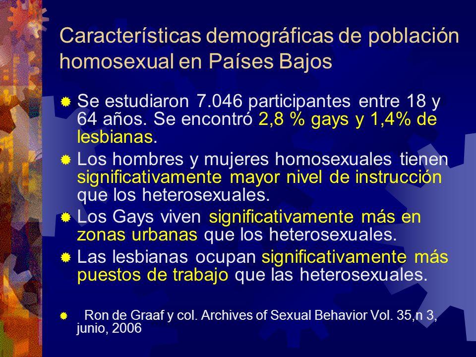Características demográficas de población homosexual en Países Bajos Se estudiaron 7.046 participantes entre 18 y 64 años. Se encontró 2,8 % gays y 1,