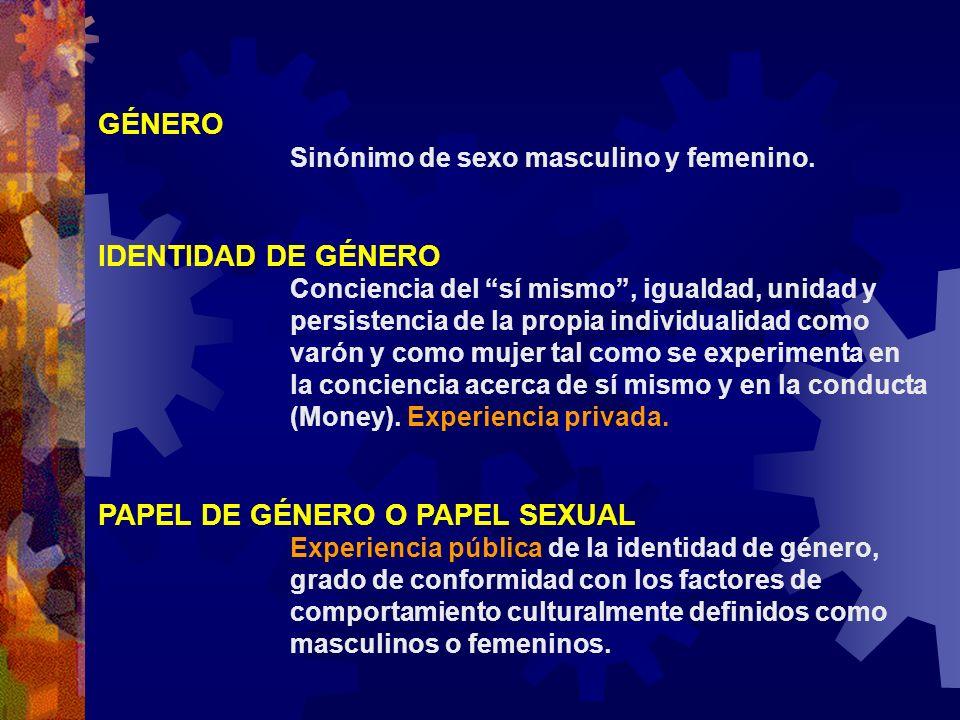 GÉNERO Sinónimo de sexo masculino y femenino. IDENTIDAD DE GÉNERO Conciencia del sí mismo, igualdad, unidad y persistencia de la propia individualidad