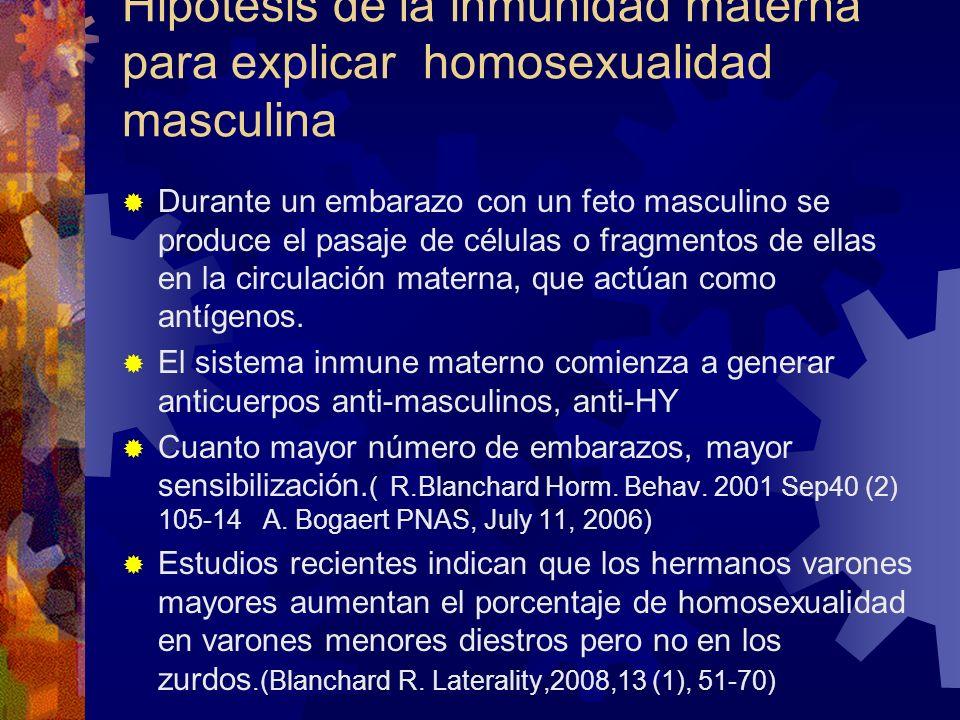 Hipótesis de la inmunidad materna para explicar homosexualidad masculina Durante un embarazo con un feto masculino se produce el pasaje de células o f
