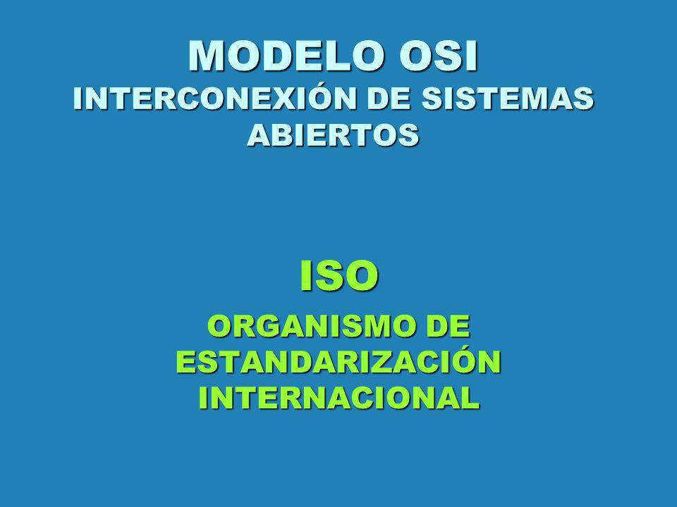 MODELO OSI INTERCONEXIÓN DE SISTEMAS ABIERTOS ISO ORGANISMO DE ESTANDARIZACIÓN INTERNACIONAL