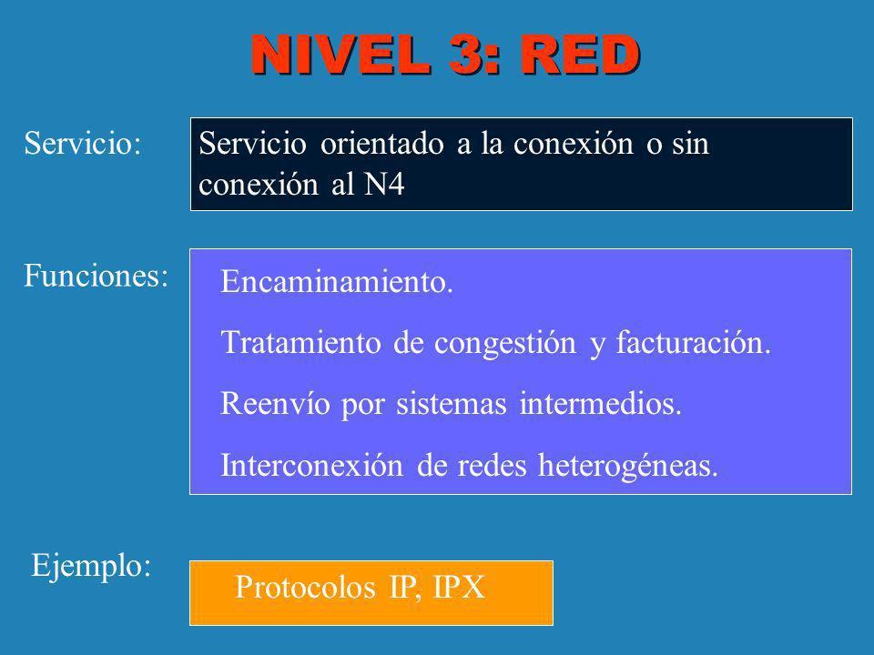 NIVEL 3: RED Servicio: Funciones: Ejemplo: Servicio orientado a la conexión o sin conexión al N4 Encaminamiento. Tratamiento de congestión y facturaci