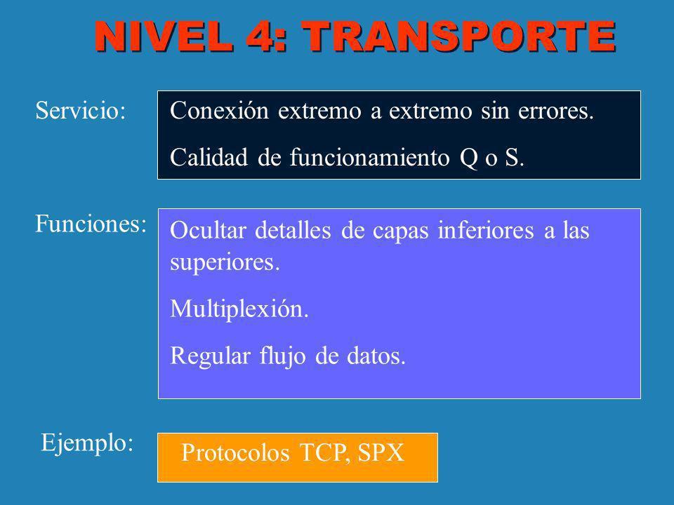 NIVEL 4: TRANSPORTE Servicio: Funciones: Ejemplo: Conexión extremo a extremo sin errores. Calidad de funcionamiento Q o S. Ocultar detalles de capas i