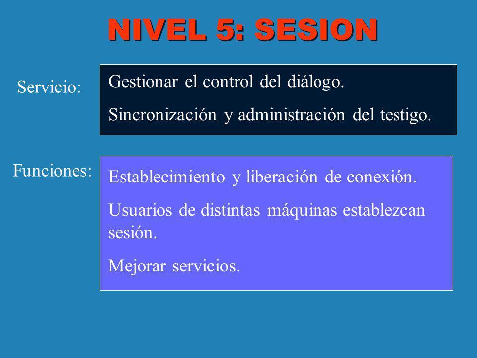 NIVEL 5: SESION Servicio: Funciones: Gestionar el control del diálogo. Sincronización y administración del testigo. Establecimiento y liberación de co