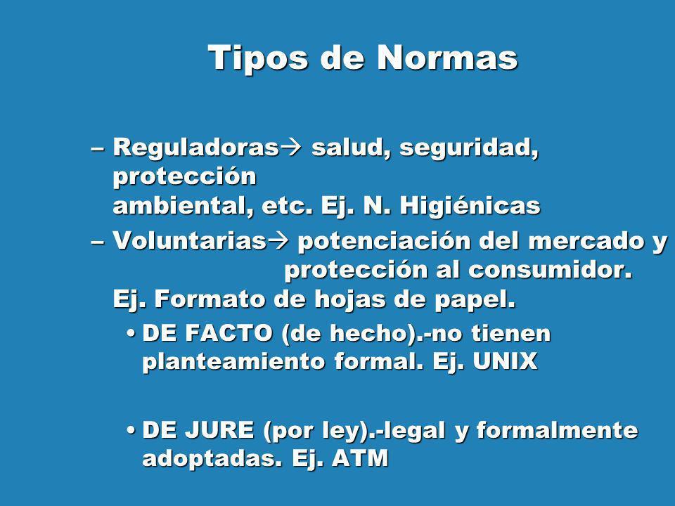 Tipos de Normas –Reguladoras salud, seguridad, protección ambiental, etc. Ej. N. Higiénicas –Voluntarias potenciación del mercado y protección al cons