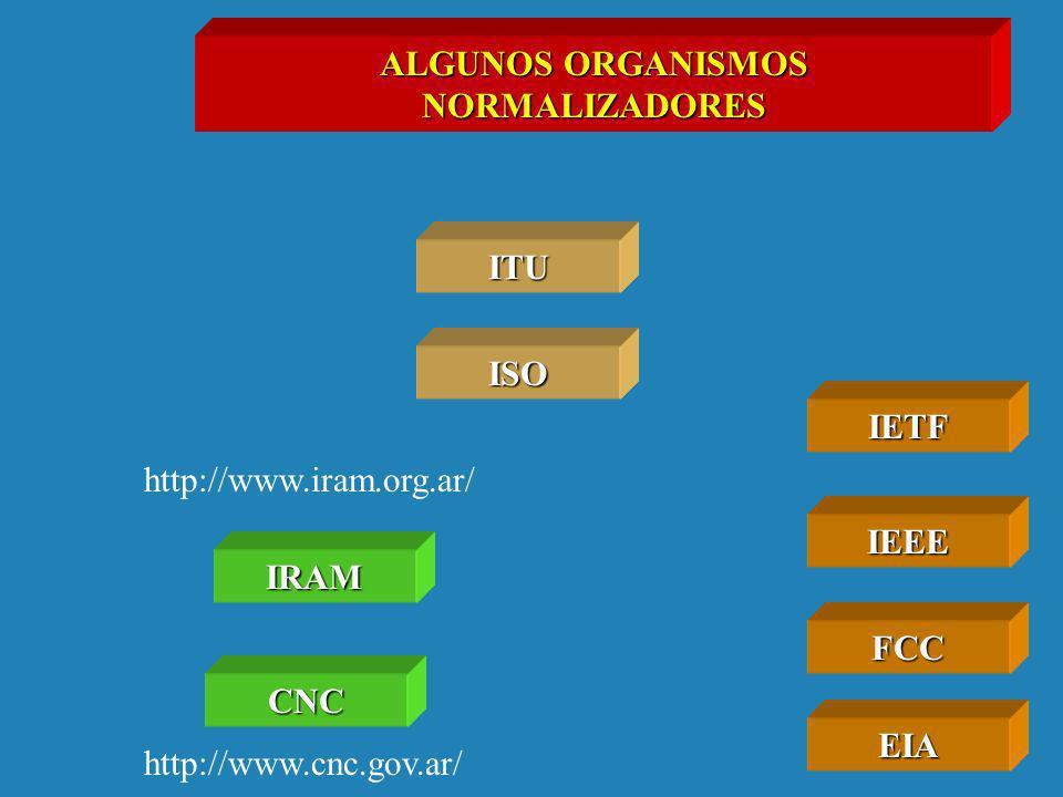 ALGUNOS ORGANISMOS NORMALIZADORES ITU ISO IEEE IRAM CNC FCC EIA IETF http://www.cnc.gov.ar/ http://www.iram.org.ar/