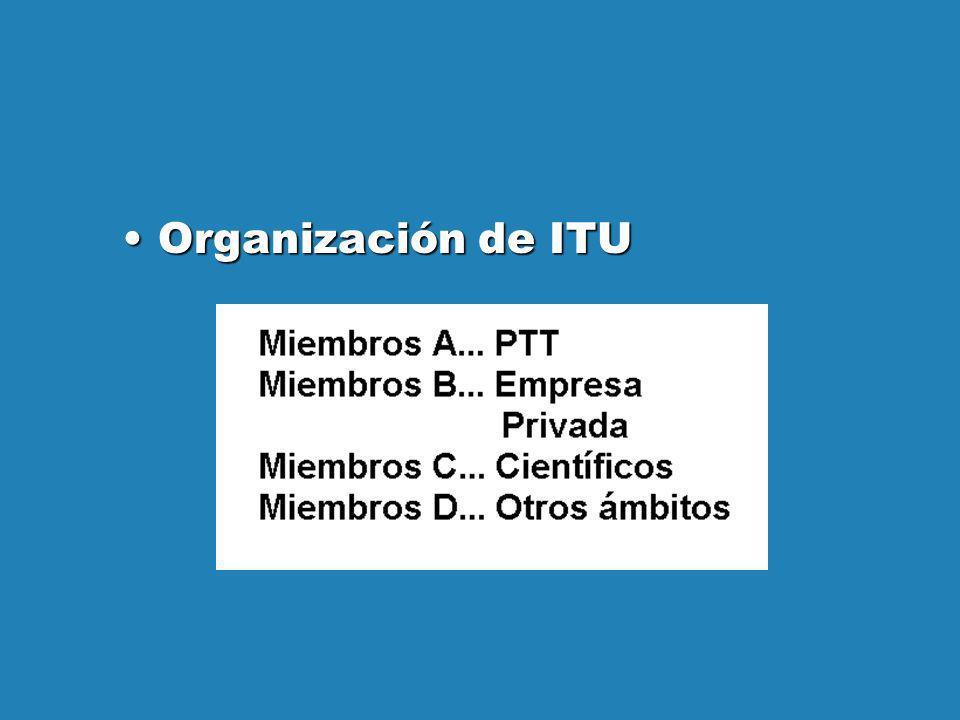 Organización de ITUOrganización de ITU