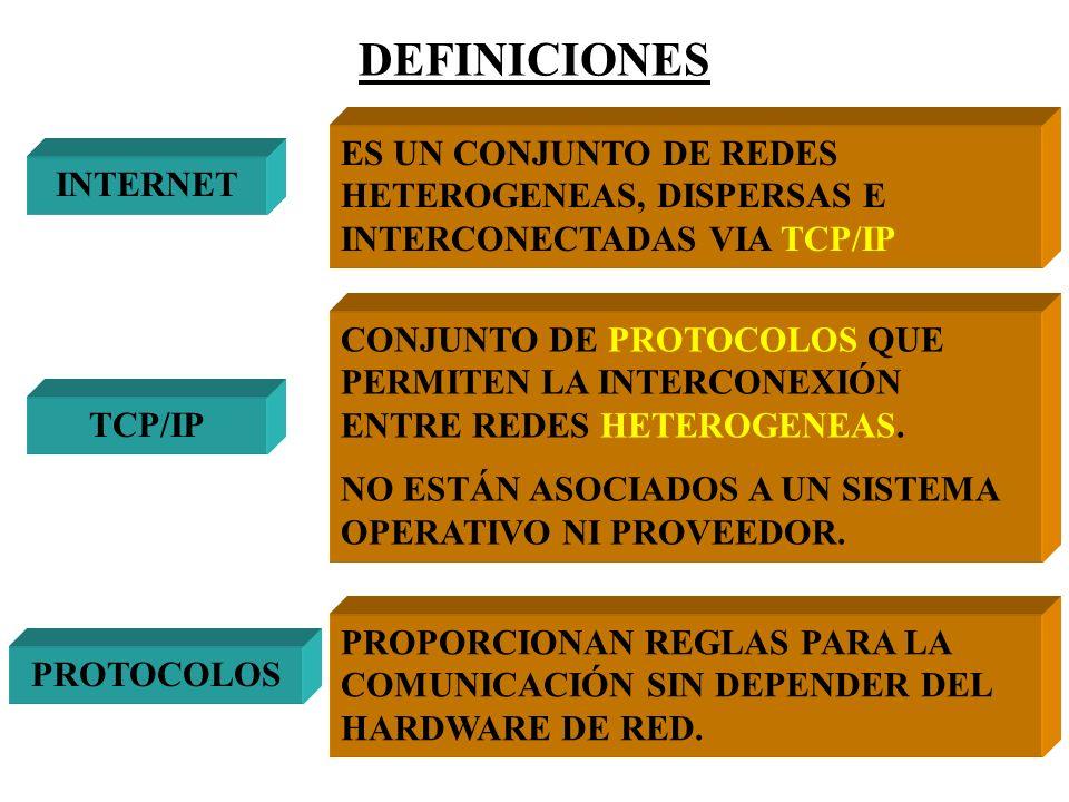 DEFINICIONES INTERNET ES UN CONJUNTO DE REDES HETEROGENEAS, DISPERSAS E INTERCONECTADAS VIA TCP/IP TCP/IP CONJUNTO DE PROTOCOLOS QUE PERMITEN LA INTER