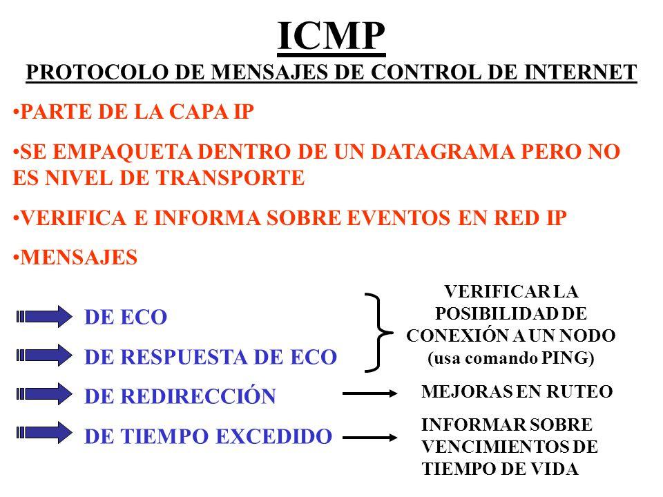 ICMP PROTOCOLO DE MENSAJES DE CONTROL DE INTERNET PARTE DE LA CAPA IP SE EMPAQUETA DENTRO DE UN DATAGRAMA PERO NO ES NIVEL DE TRANSPORTE VERIFICA E IN