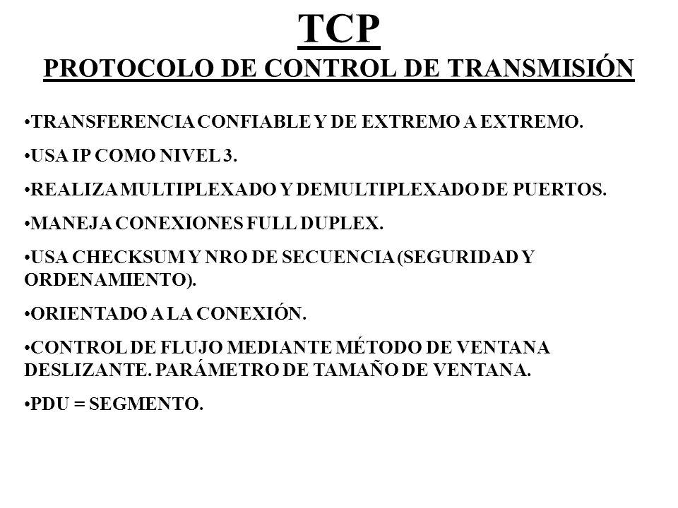 TCP PROTOCOLO DE CONTROL DE TRANSMISIÓN TRANSFERENCIA CONFIABLE Y DE EXTREMO A EXTREMO. USA IP COMO NIVEL 3. REALIZA MULTIPLEXADO Y DEMULTIPLEXADO DE
