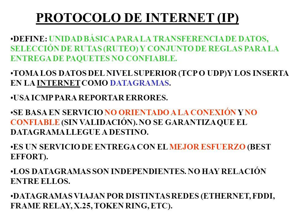 PROTOCOLO DE INTERNET (IP) DEFINE: UNIDAD BÁSICA PARA LA TRANSFERENCIA DE DATOS, SELECCIÓN DE RUTAS (RUTEO) Y CONJUNTO DE REGLAS PARA LA ENTREGA DE PA