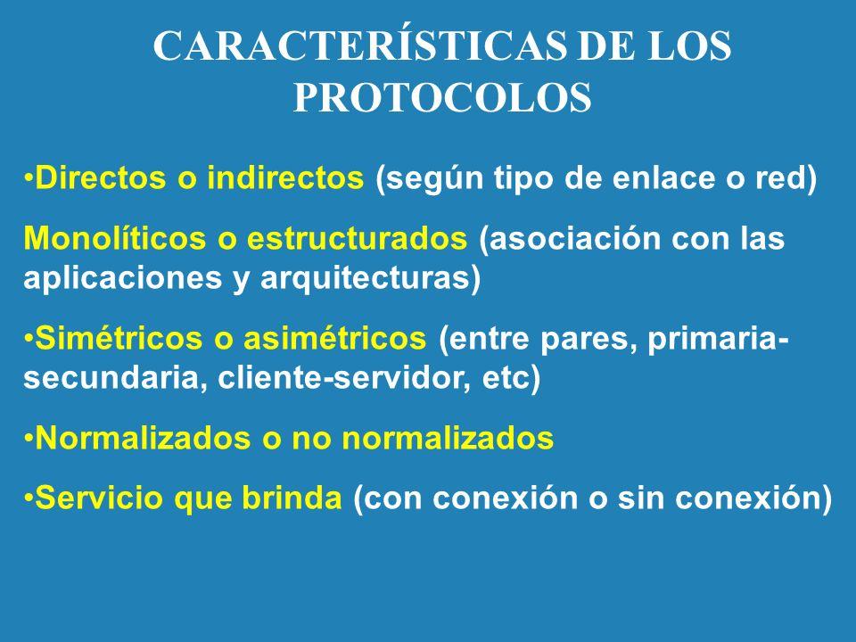 Directos o indirectos (según tipo de enlace o red) Monolíticos o estructurados (asociación con las aplicaciones y arquitecturas) Simétricos o asimétri