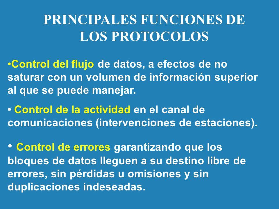 Control del flujo de datos, a efectos de no saturar con un volumen de información superior al que se puede manejar. Control de la actividad en el cana