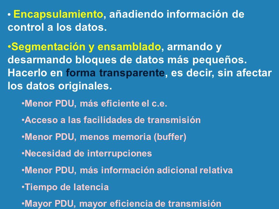 Control de la conexión: establecimiento, transferencia y cierre.