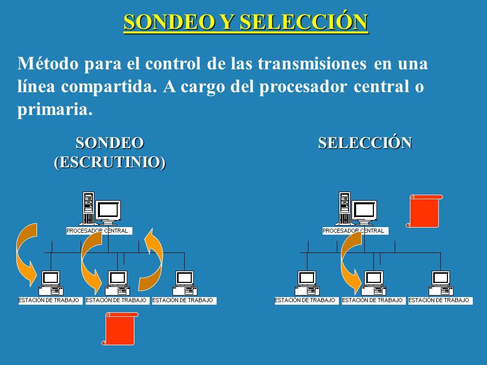 SONDEO Y SELECCIÓN Método para el control de las transmisiones en una línea compartida. A cargo del procesador central o primaria. SONDEO (ESCRUTINIO)