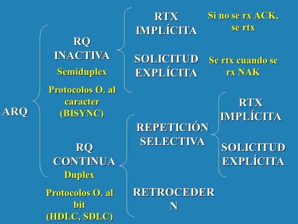 ARQ RQ INACTIVA RQ CONTINUA RTX IMPLÍCITA SOLICITUD EXPLÍCITA REPETICIÓN SELECTIVA RETROCEDER N RTX IMPLÍCITA SOLICITUD EXPLÍCITA Semiduplex Protocolo