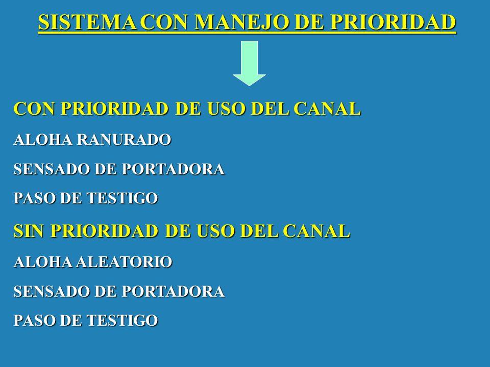 SISTEMA CON MANEJO DE PRIORIDAD CON PRIORIDAD DE USO DEL CANAL ALOHA RANURADO SENSADO DE PORTADORA PASO DE TESTIGO SIN PRIORIDAD DE USO DEL CANAL ALOH