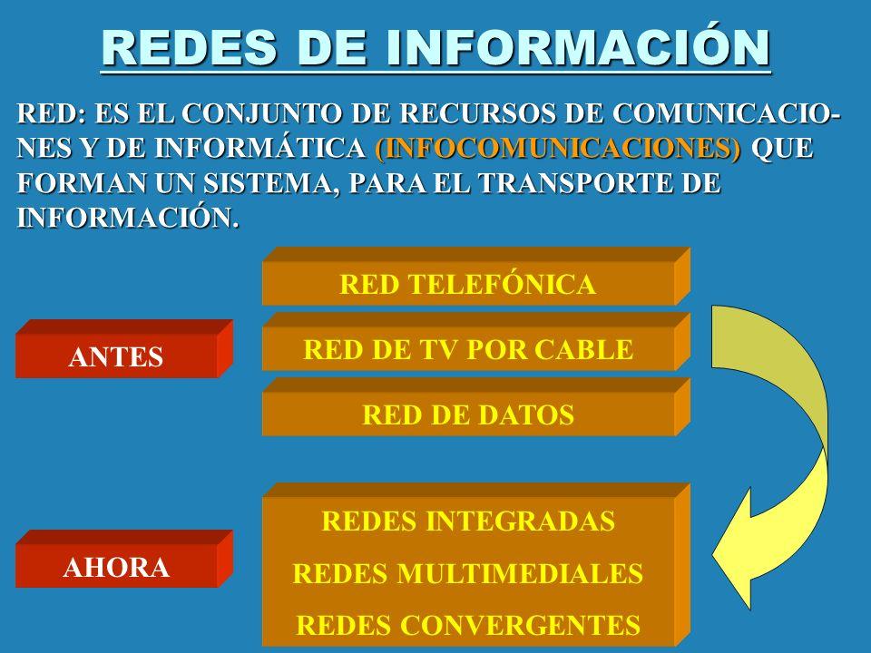 REDES DE INFORMACIÓN RED: ES EL CONJUNTO DE RECURSOS DE COMUNICACIO- NES Y DE INFORMÁTICA (INFOCOMUNICACIONES) QUE FORMAN UN SISTEMA, PARA EL TRANSPOR