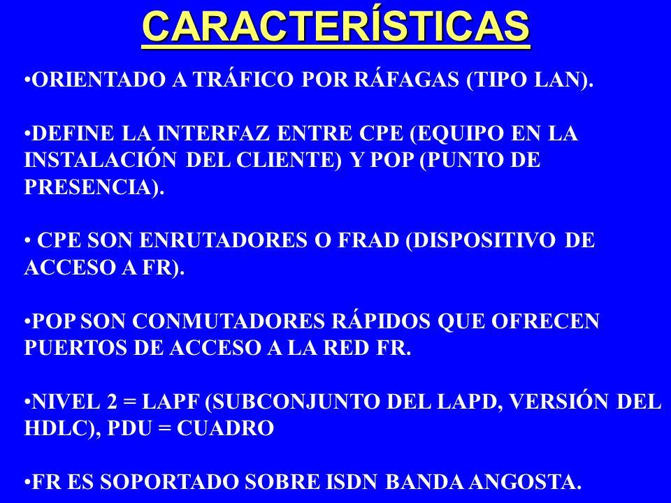 CARACTERÍSTICAS ORIENTADO A TRÁFICO POR RÁFAGAS (TIPO LAN). DEFINE LA INTERFAZ ENTRE CPE (EQUIPO EN LA INSTALACIÓN DEL CLIENTE) Y POP (PUNTO DE PRESEN