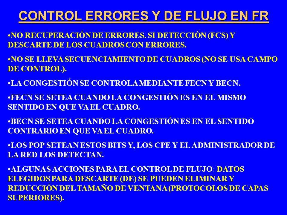 CONTROL ERRORES Y DE FLUJO EN FR NO RECUPERACIÓN DE ERRORES. SI DETECCIÓN (FCS) Y DESCARTE DE LOS CUADROS CON ERRORES. NO SE LLEVA SECUENCIAMIENTO DE