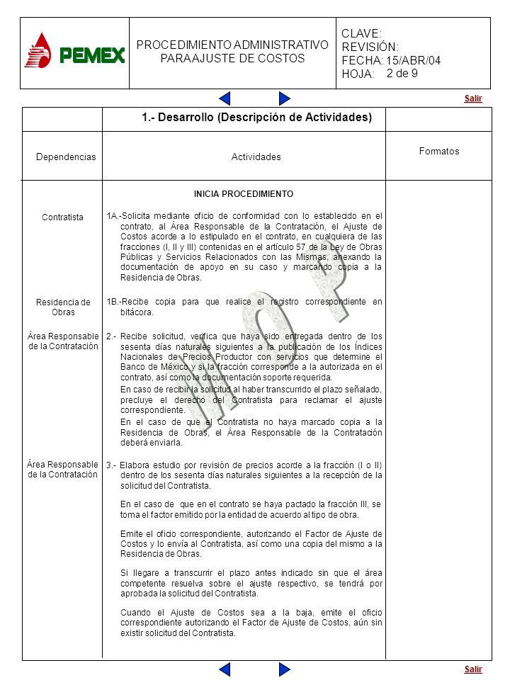 Salir PROCEDIMIENTO ADMINISTRATIVO PARA AJUSTE DE COSTOS CLAVE: REVISIÓN: FECHA: 15/ABR/04 HOJA: INICIA PROCEDIMIENTO 1A.-Solicita mediante oficio de