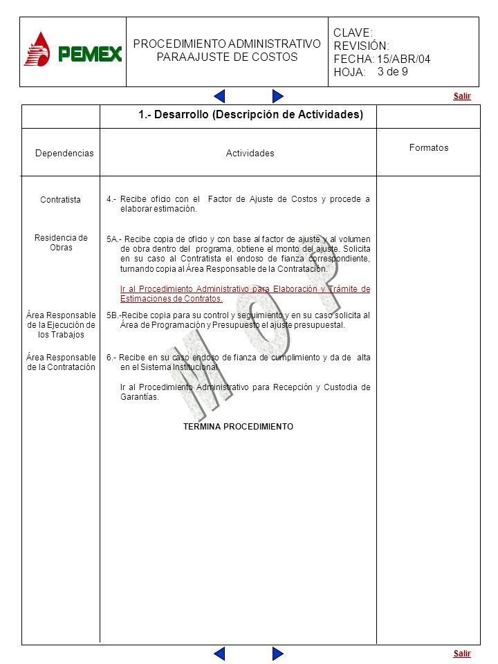 Salir PROCEDIMIENTO ADMINISTRATIVO PARA AJUSTE DE COSTOS CLAVE: REVISIÓN: FECHA: 15/ABR/04 HOJA: ActividadesFormatos Inicio INICIA PROCEDIMIENTO 1A.-Solicita mediante oficio de conformidad con lo establecido en el contrato, al Área Responsable de la Contratación, el Ajuste de Costos acorde a lo estipulado en el contrato, en cualquiera de las fracciones (I, II y III) contenidas en el artículo 57 de la Ley de Obras Públicas y Servicios Relacionados con las Mismas, anexando la documentación de apoyo en su caso y marcando copia a la Residencia de Obras.