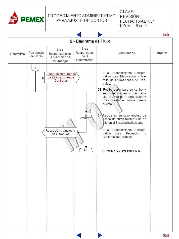 Salir PROCEDIMIENTO ADMINISTRATIVO PARA AJUSTE DE COSTOS CLAVE: REVISIÓN: FECHA: 15/ABR/04 HOJA: Ir al Procedimiento Adminis- trativo para Elaboración